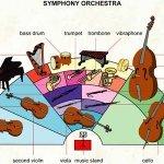 Ambrosian Opera Chorus/Philharmonia Orchestra/Riccardo Muti - Il Trovatore (Act II): Vedi! le fosche (Anvil Chorus)